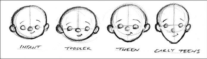 poměr obličeje hlavičky dítětě
